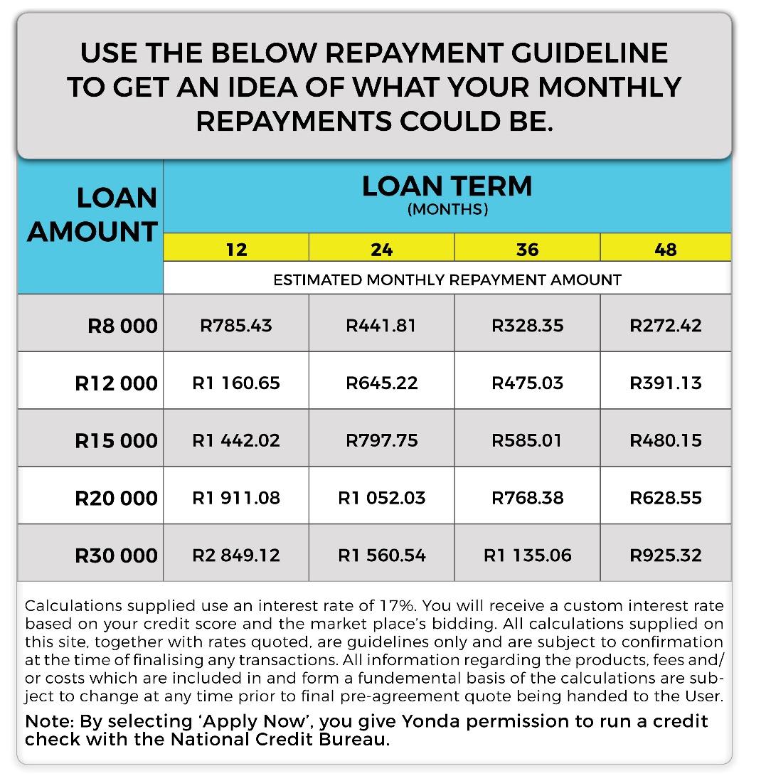 scubank-repayment-calculator-table-final